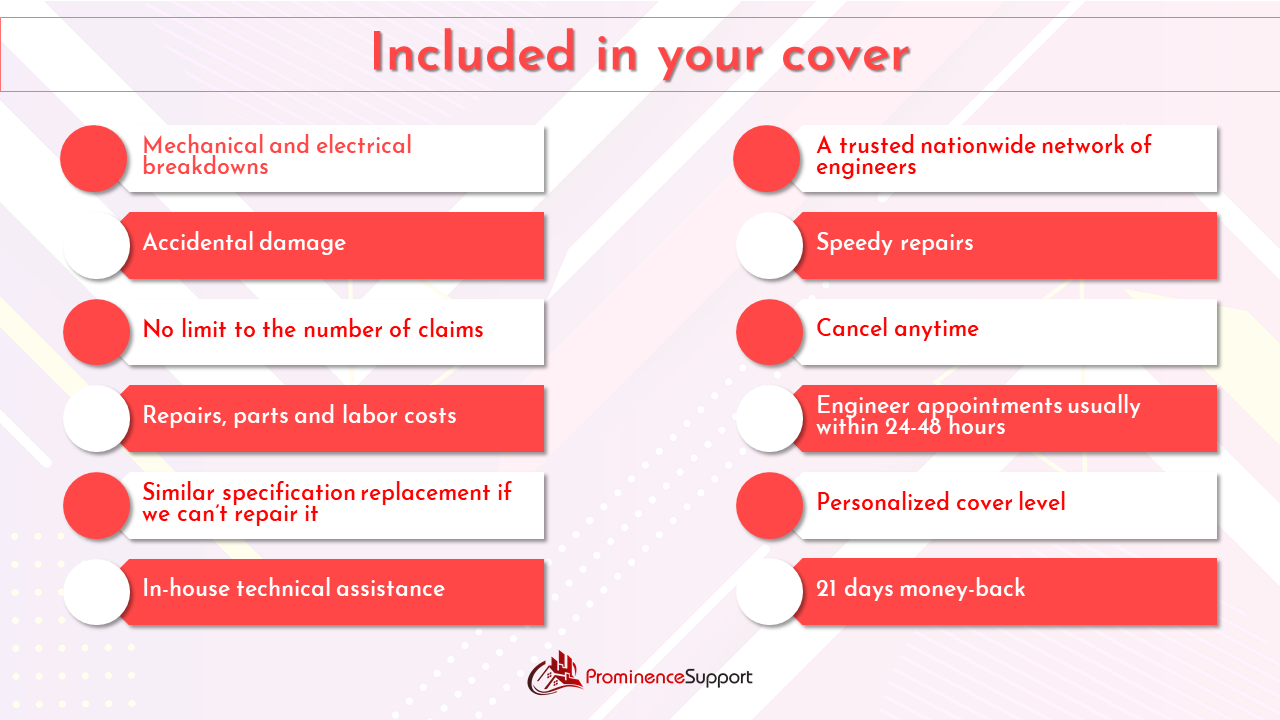 Appliance Insurance Infographics