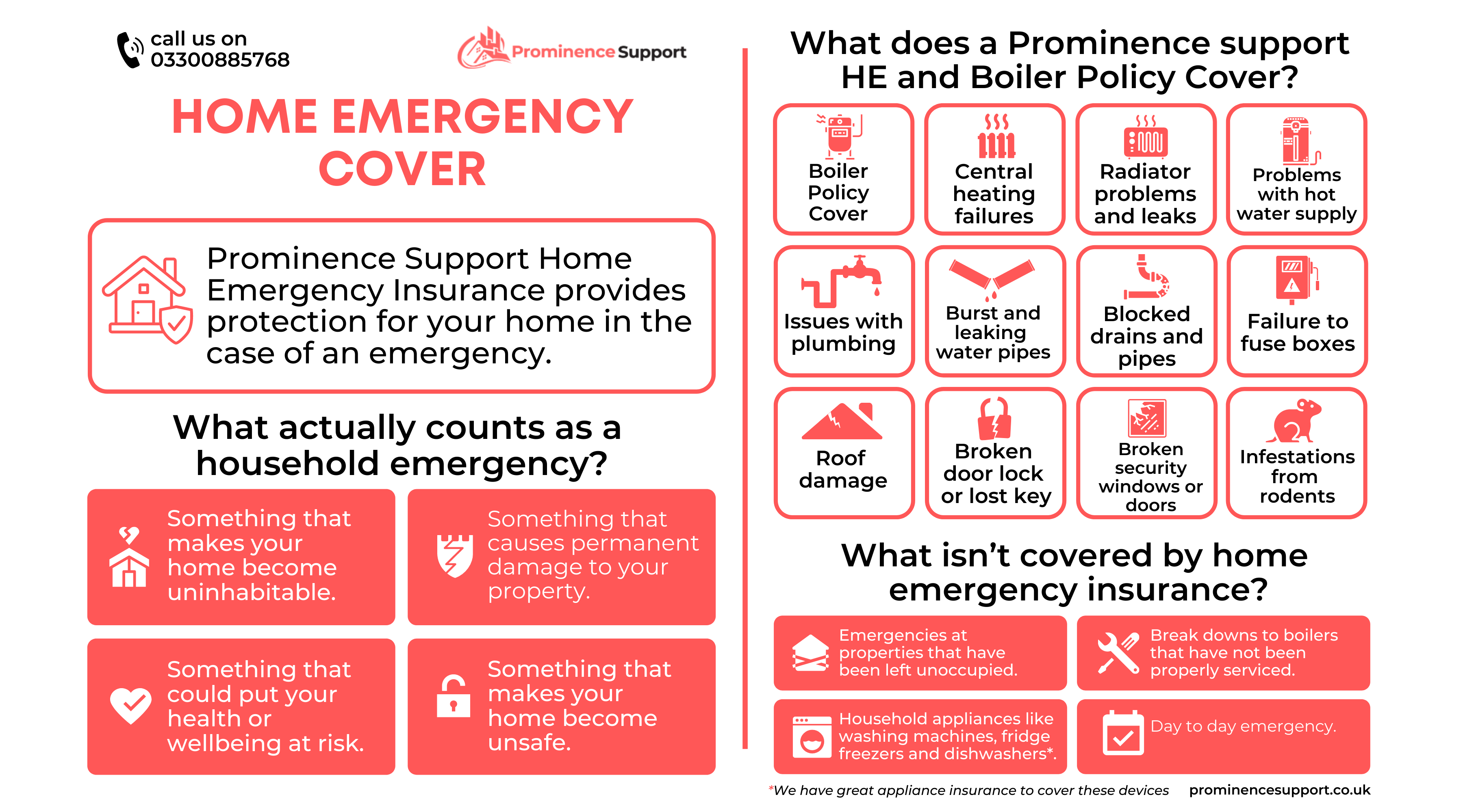 Home Emergency Cover Infographics