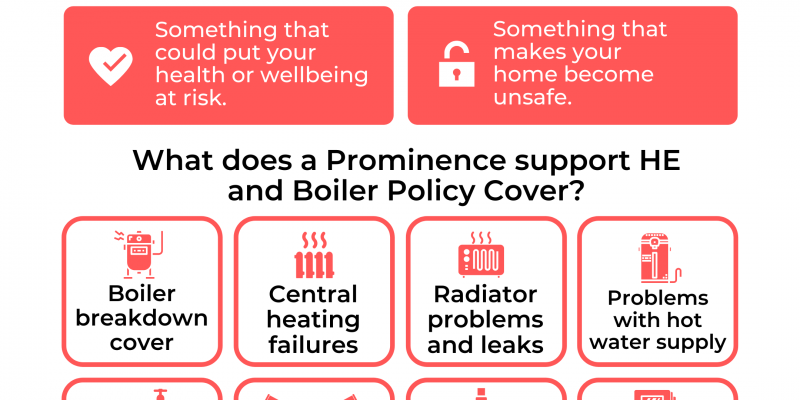 Home emergency cover insurance